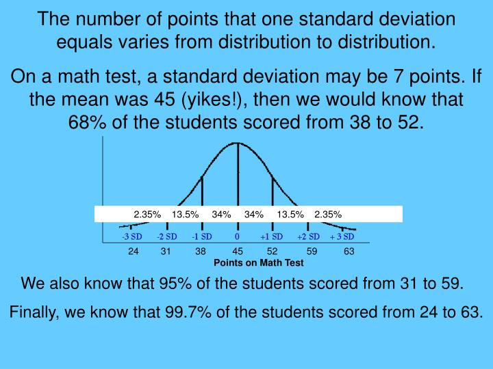 The number of points that one standard deviation equals varies from distribution to distribution.