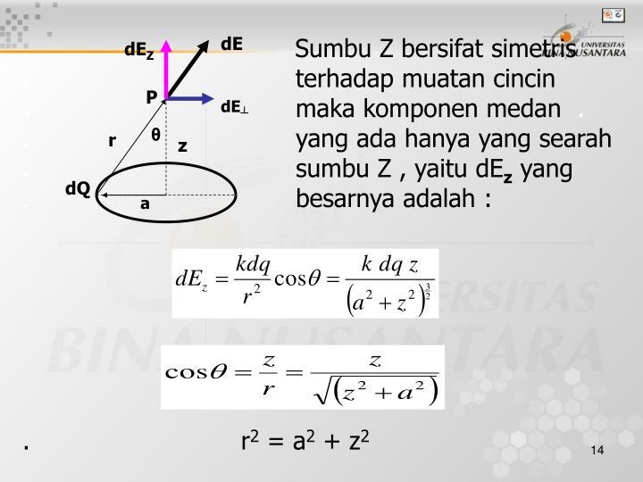 Sumbu Z bersifat simetris
