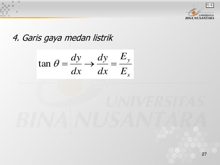 4. Garis gaya medan listrik