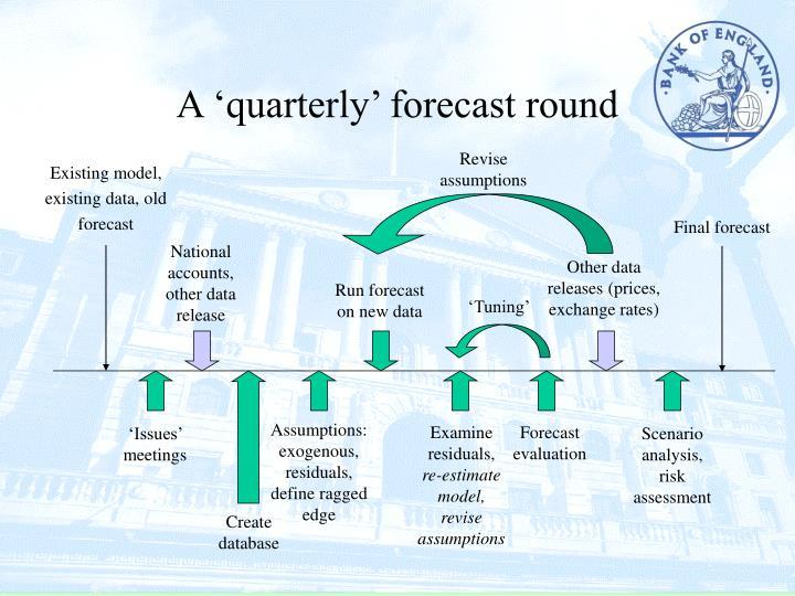 A 'quarterly' forecast round