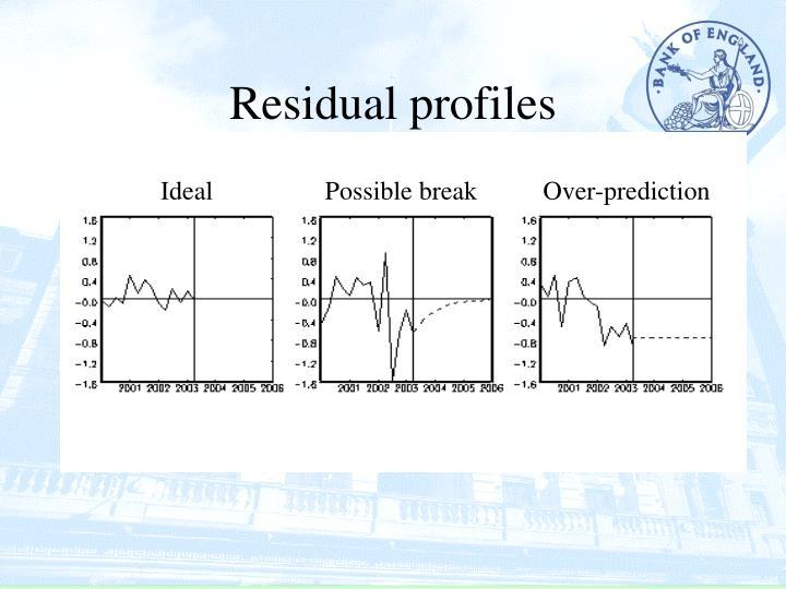 Residual profiles