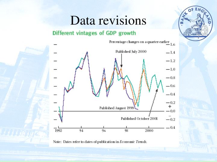Data revisions