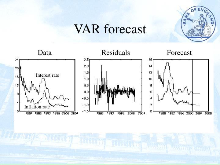 VAR forecast