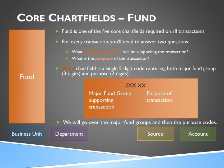 Core chartfields fund