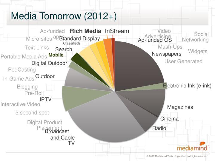 Media tomorrow 2012
