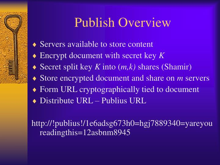 Publish Overview