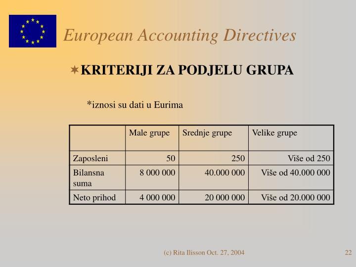 European Accounting Directives