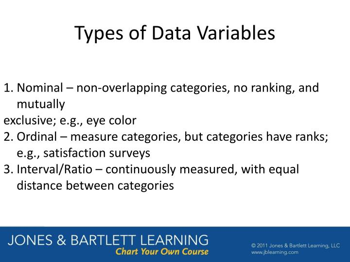 Types of Data Variables