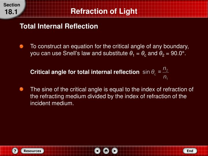 Critical angle for total internal reflection