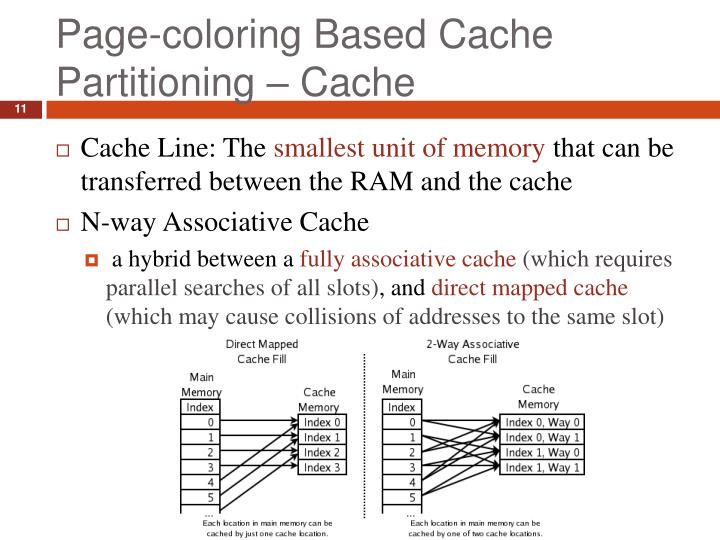 thesis on cache memory The focus of this dissertation is to enable efficient, scalable and easy-to-use mul-   energy and area of a 4-way cache) and is characterized with simple and.