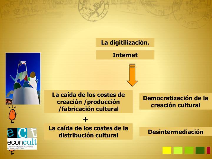 La digitilización.