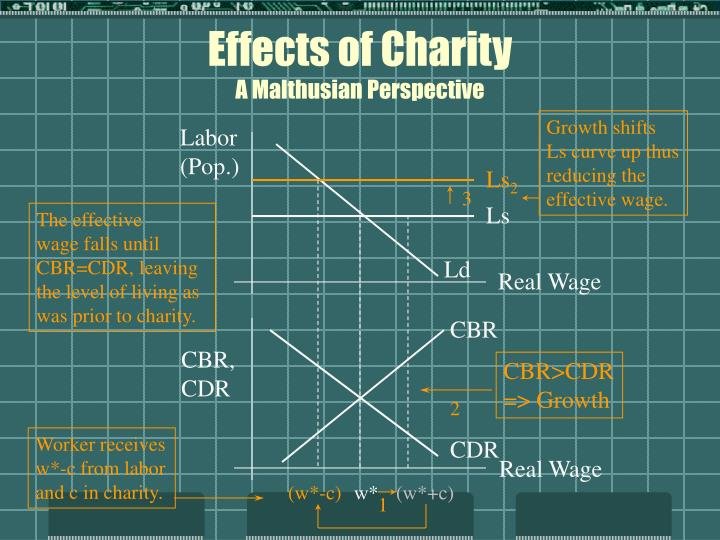 Effects of Charity