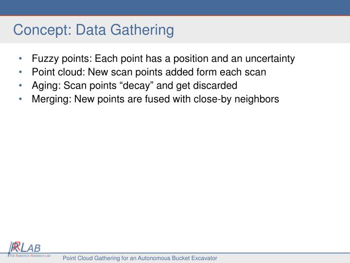 Concept: Data Gathering
