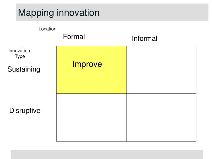 Mapping innovation