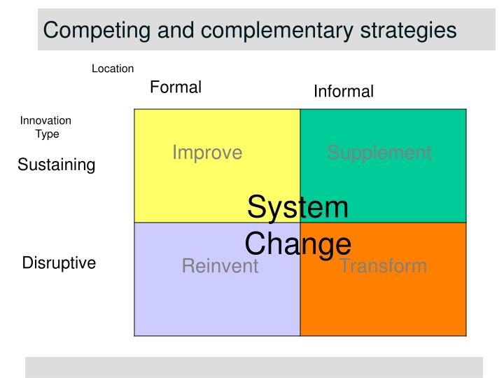 Competing and complementary strategies