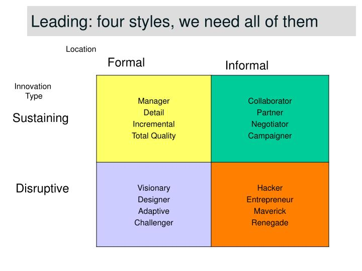 Leading: four styles, we need all of them