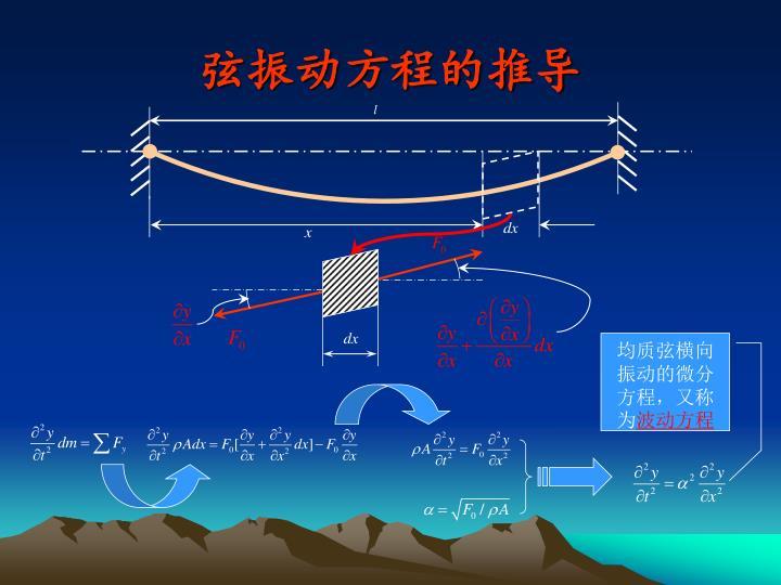 弦振动方程的推导