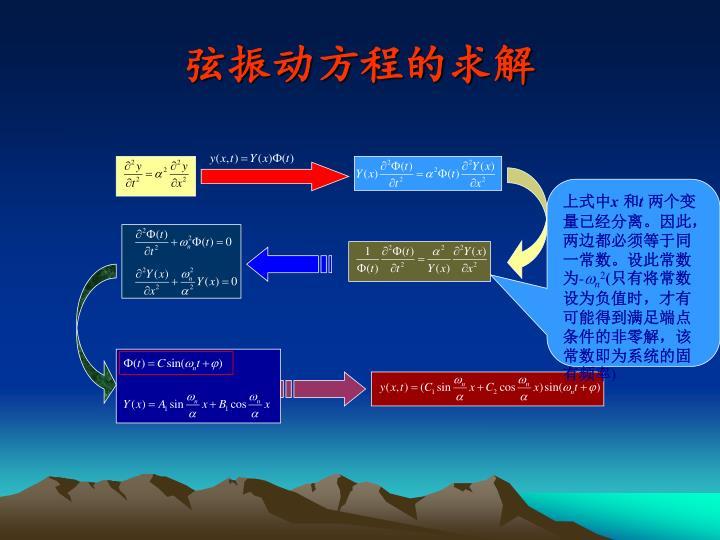 弦振动方程的求解