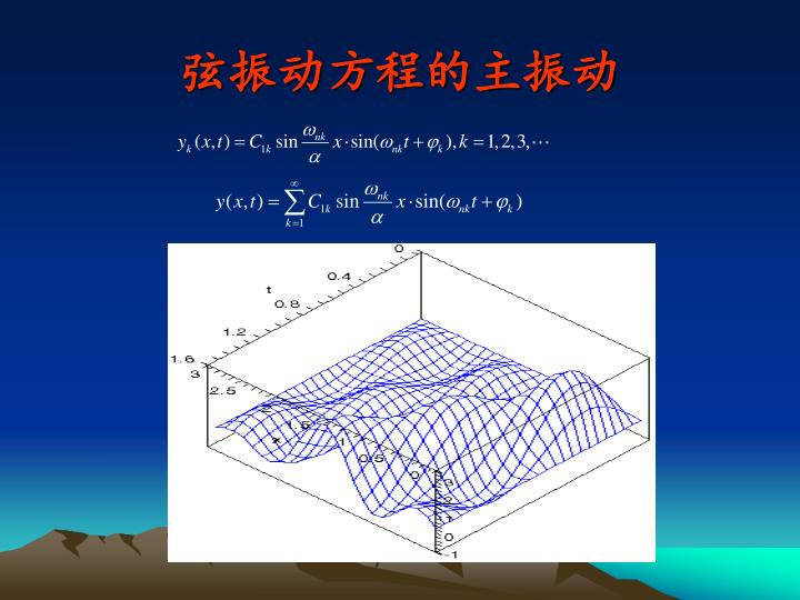 弦振动方程的主振动