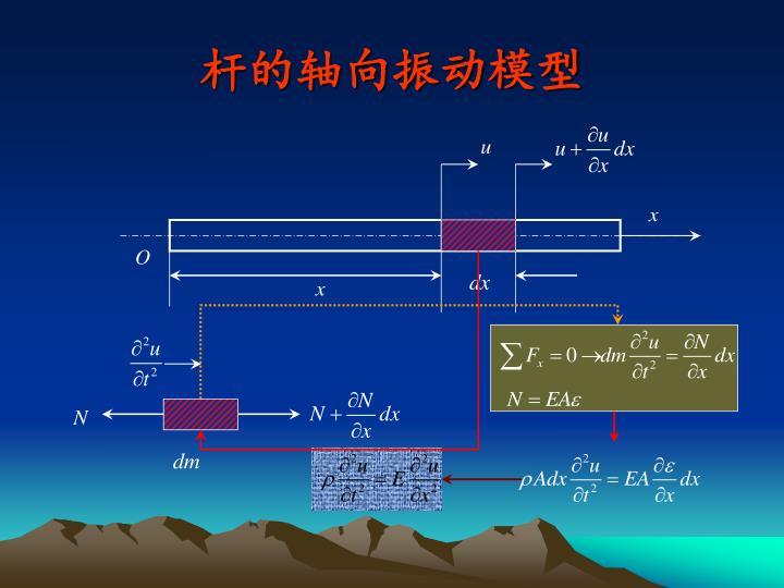 杆的轴向振动模型