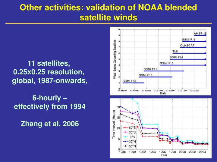 Other activities: validation of NOAA blended