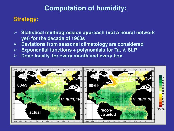 Computation of humidity: