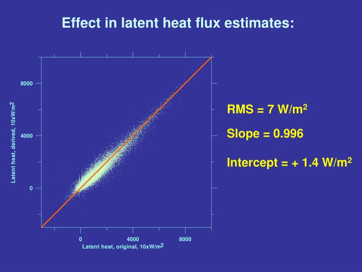 Effect in latent heat flux estimates: