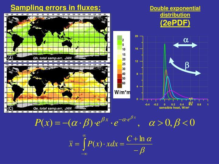 Sampling errors in fluxes: