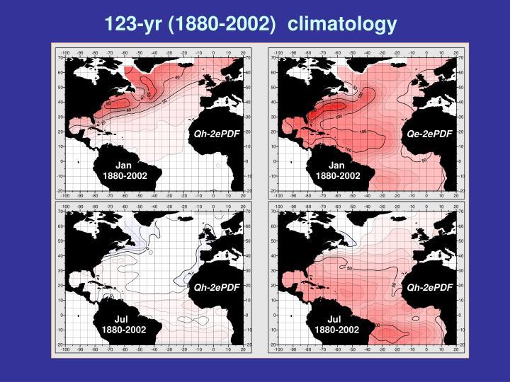 123-yr (1880-2002)  climatology