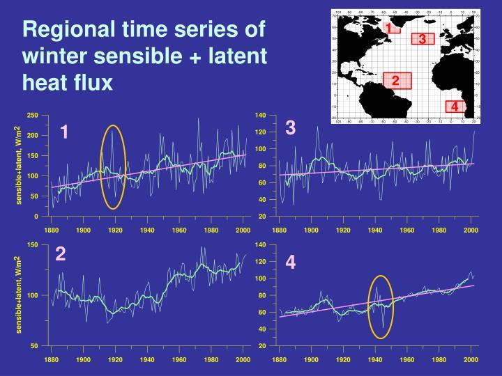 Regional time series of