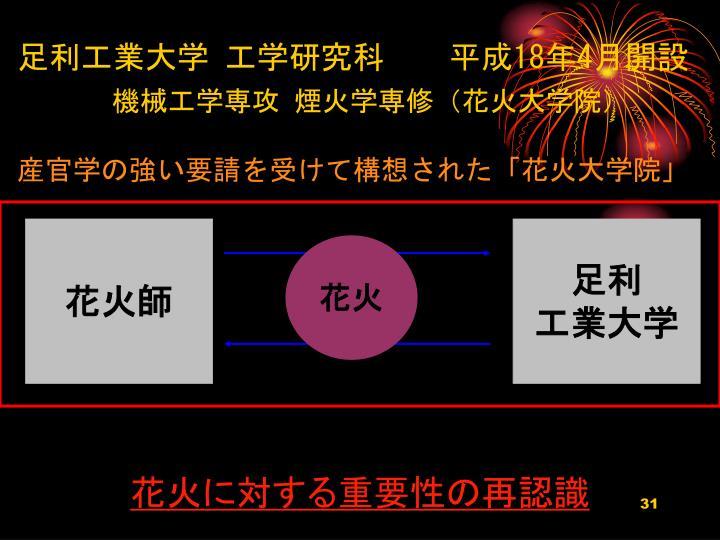 足利工業大学 工学研究科  平成