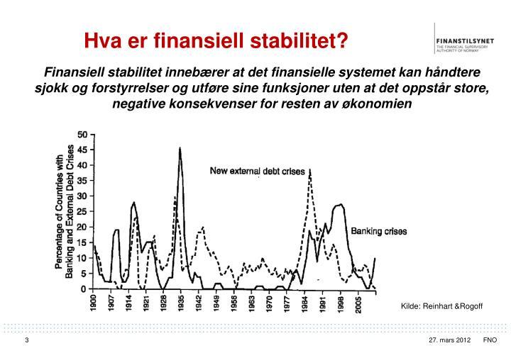 Hva er finansiell stabilitet