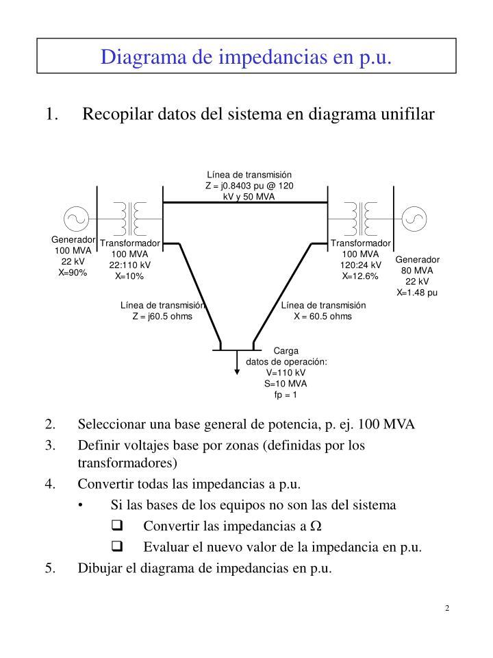 PPT - Sistema por unidad y Análisis Nodal PowerPoint Presentation ...