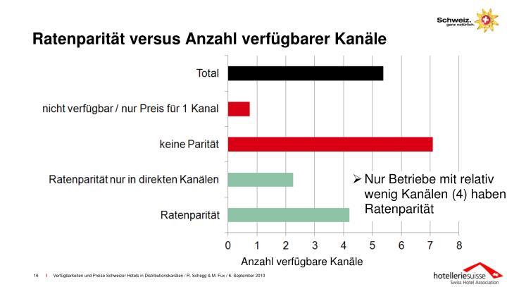 Ratenparität versus Anzahl verfügbarer Kanäle