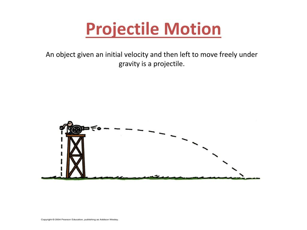 Ppt projectile motion powerpoint presentation id:6663759.