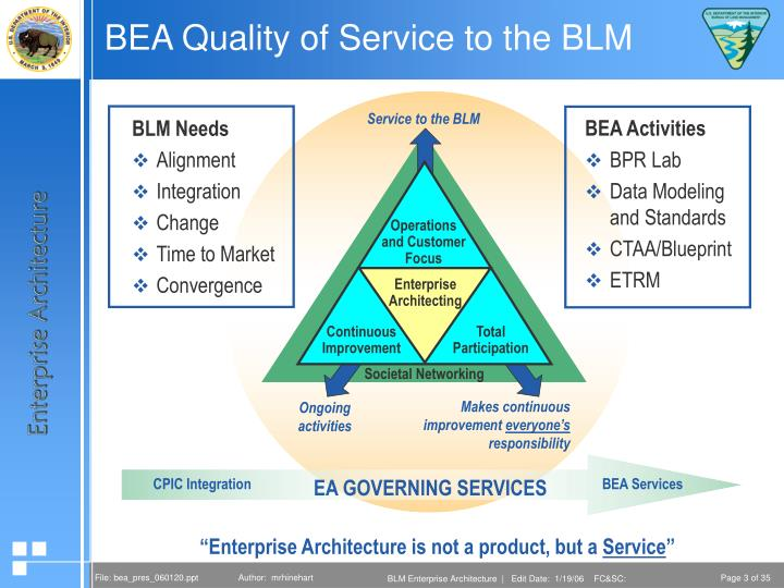 Bea quality of service to the blm