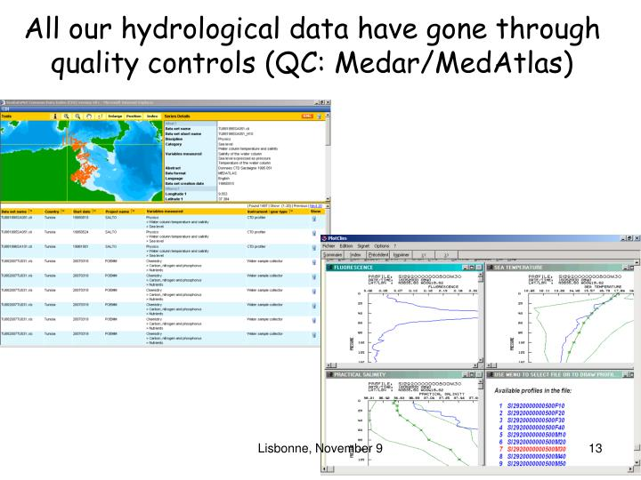 All our hydrological data have gone through quality controls (QC: Medar/MedAtlas)
