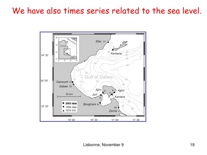 We have also times series related to the sea level.