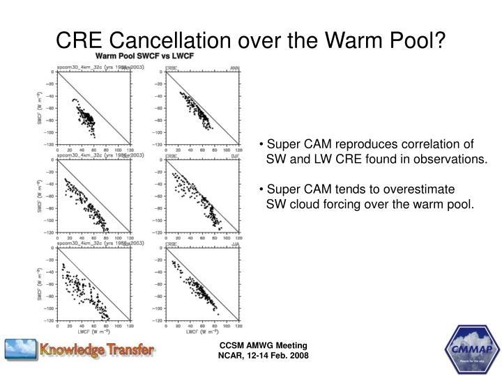 CRE Cancellation over the Warm Pool?