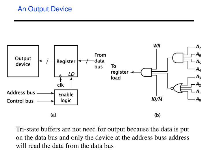 An Output Device