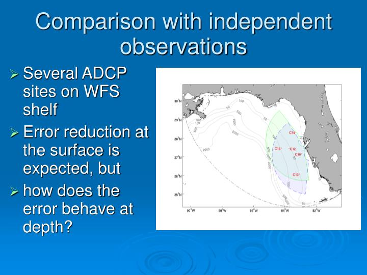 Comparison with independent observations