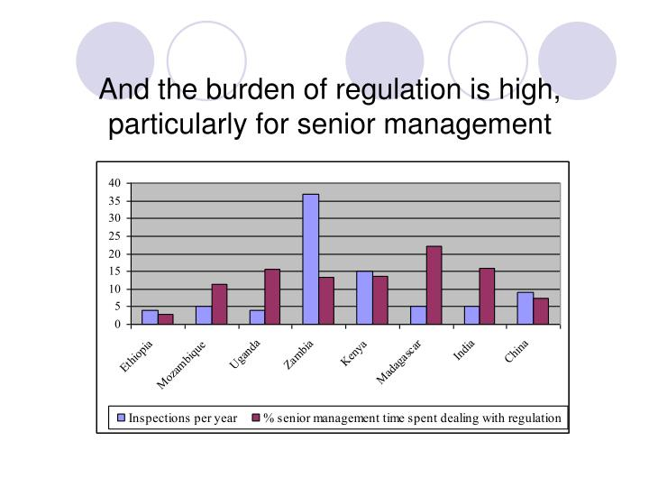 And the burden of regulation is high, particularly for senior management