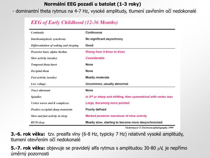 Normální EEG pozadí u batolat (1-3 roky)