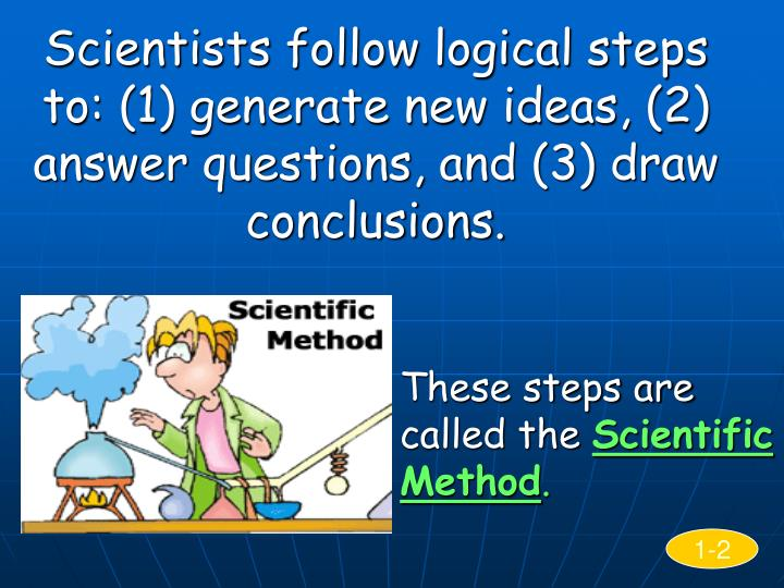 Scientists follow logical steps to: (1) generate new ideas, (2) answer questions, and (3) draw conclusions.