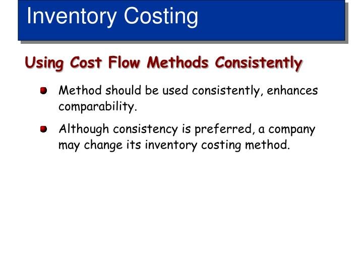 Inventory Costing