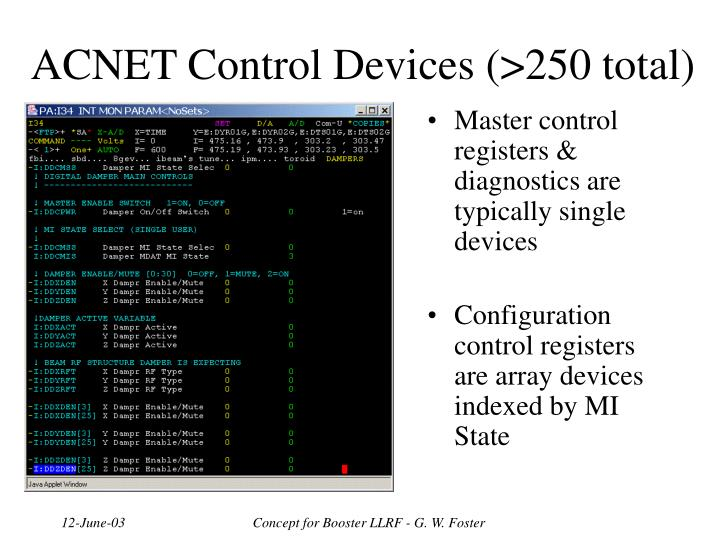 ACNET Control Devices (>250 total)