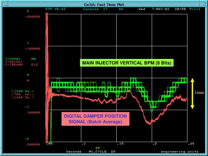 MAIN INJECTOR VERTICAL BPM (8 Bits)