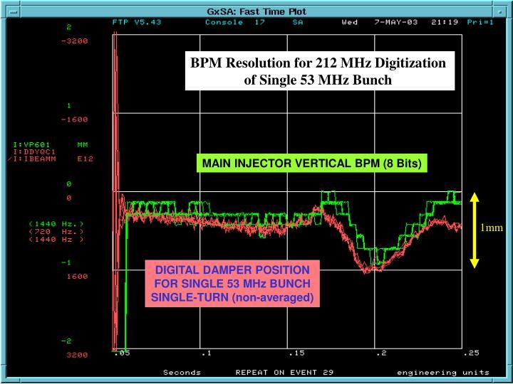 BPM Resolution for 212 MHz Digitization