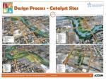 design process catalyst sites