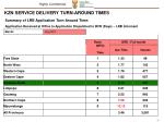 kzn service delivery turn around times2